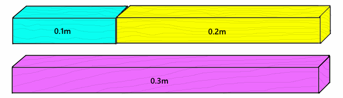 Image shows two pieces of length 0.1 and 0.2 put together and below a piece of length 0.3.